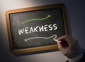 Hand writing Weakness on chalkboard — Stock Photo