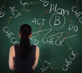 Businesswoman against blackboard — Stock Photo
