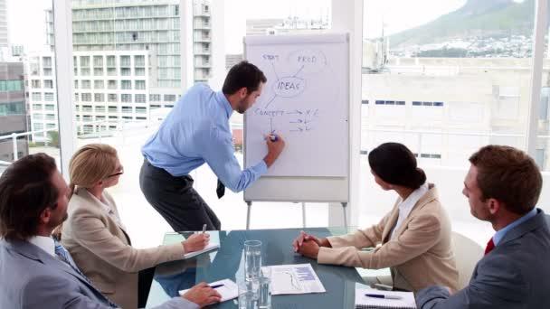 équipe des activités applaudissant gestionnaire après présentation — Vidéo