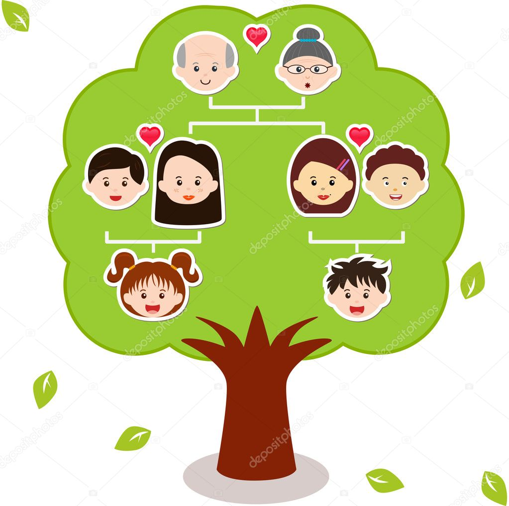 Family tree worksheet kindergarten