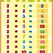 Times tables with answers - Grafika wektorowa