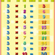 Royalty-Free Stock Vector Image: Times tables with answers