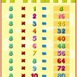 Times tables with answers - Image vectorielle