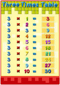 Times tables with answers — Stock Vector