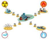 Verschillende soorten van elektriciteitsproductie, met inbegrip van nucleaire, fossiele brandstof — Stockfoto