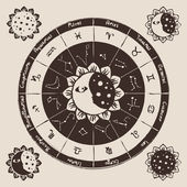 Circle of the zodiac — Stock Vector