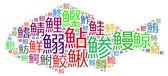 Japanese fishes names on fish shape (white) — Stock Photo