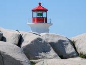 Deniz feneri top — Stok fotoğraf