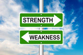 Strength and Weakness Road Signs — Stock Photo