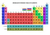 Mendeleev's table — Stock Photo
