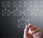 Disegno dello schema di e-mail su lavagna — Foto Stock