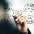 Drawing social network structure — Stock Photo #42168321