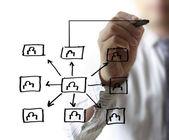 绘图社会网络的结构 — 图库照片