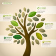 Stok Vektör: Vector abstract tree infographics