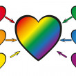Royalty-Free Stock  : Rainbow in the heart