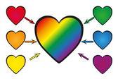 Rainbow in the heart — Stock Vector