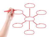 Enpty diagrama de processo de negócios — Fotografia Stock