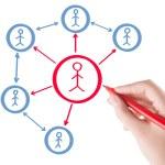 Social network scheme — Stock Photo