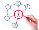 Systemet med socialt nätverk — Stockfoto