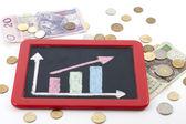Increase arrow up on blackboard with polish money — Stock Photo