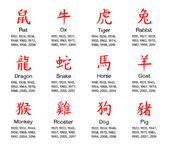 Chinese horoscope — Stock Photo