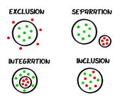 Schema integration inclusion exclusion separation — Stock Photo