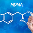 Hand with pen drawing chemical formulof MDMA — Stock Photo #29124643