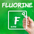 Stock Photo: Symbol for chemical element fluorine