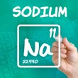 Symbol for chemical element sodium — Stock fotografie #30592673