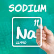 Symbol for the chemical element sodium — Stockfoto
