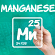Stock Photo: Symbol for the chemical element Maganese
