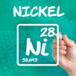 Symbol for the chemical element nickel — Stock Photo