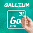 Symbol for the chemical element gallium — Stock Photo