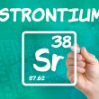 Symbol for the chemical element strontium — 图库照片