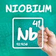 Symbol for the chemical element niobium — Zdjęcie stockowe