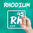Symbol for the chemical element rhodium — Stock Photo