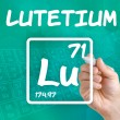 Stock Photo: Symbol for chemical element lutetium