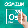 Symbol for the chemical element osmium — Stock Photo