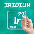 Symbol for the chemical element iridium — Stock Photo