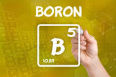 Symbol for the chemical element boron — Stok fotoğraf