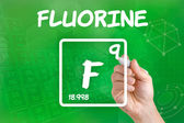 Symbol for the chemical element fluorine — Stock Photo