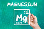 Symbol for the chemical element magnesium — Stok fotoğraf