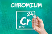 Symbol for the chemical element chromium — Stock Photo