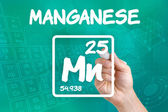 Symbol for the chemical element Maganese — Stock Photo