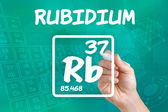 Symbol for the chemical element rubidium — Stok fotoğraf