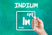 Symbol for the chemical element indium — Stock fotografie