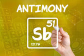 Symbol for the chemical element antimony — 图库照片