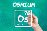 Symbol for the chemical element osmium — 图库照片