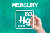 Symbol for the chemical element mercury — Stok fotoğraf