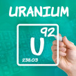 Stock Photo: Symbol for chemical element uranium